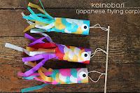 http://squirrellyminds.com/2013/05/03/koinobori-japanese-flying-carp-diy/