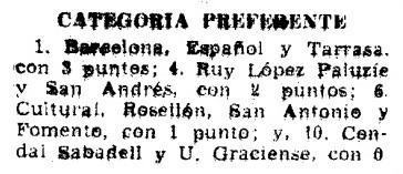 Mundo Deportivo, 3 de abril de 1964