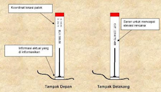 Gambar 8. Patok kontrol level disposal