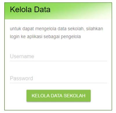 Login Kelola Data Pokok