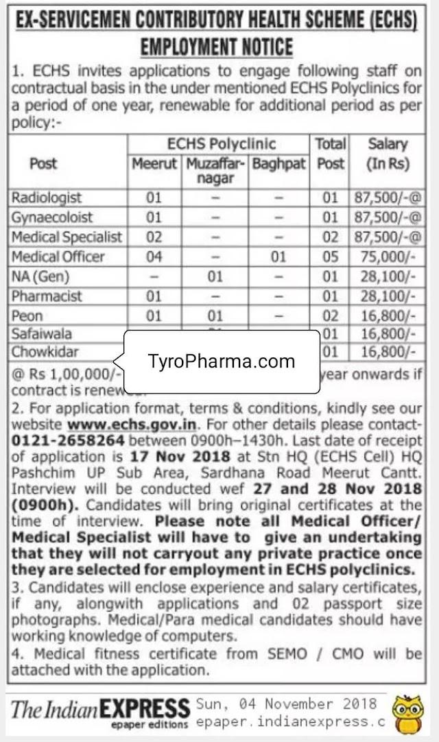 ECHS Pharmacist Recruitment 2018