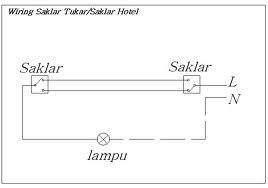 Etnik Sugitama Engineering: Rangkaian Saklar Hotel