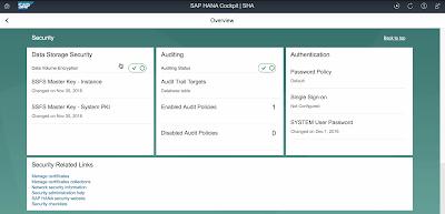 SAP HANA 2.0 SPS 00 What's New: Security – by the SAP HANA Academy