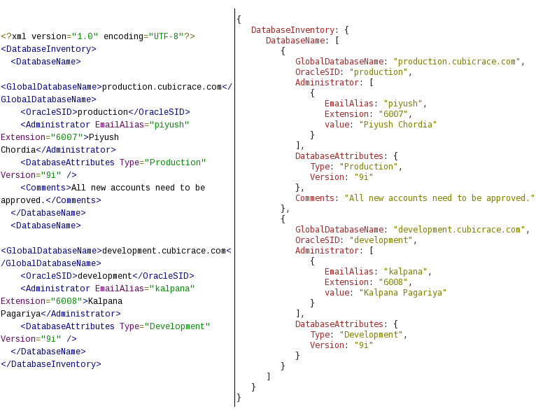 How To Convert A Given Xml Snippet To An Equivalent Json
