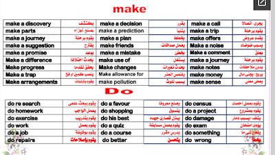 أقوي مذكرة اللغة الانجليزية للصف الثالث الثانوى 2021 نظام جديد مستر محمد فوزى