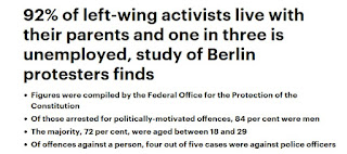 http://www.dailymail.co.uk/news/article-4200272/92-Berlin-left-wing-activists-live-parents.html