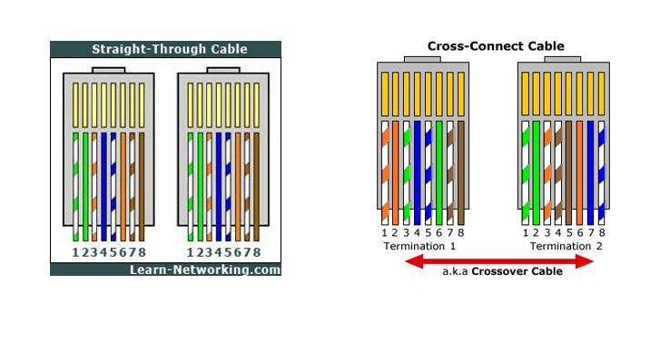 lan wiring diagram lan network cable wiring wiring diagram data gmos-lan-01 wiring diagram lan network cable wiring wiring