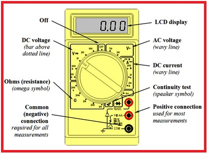 Usb Power Cable Wiring Diagram 2000 Ford Taurus Engine How To Use A Digital Multimeter ? - Eee Community