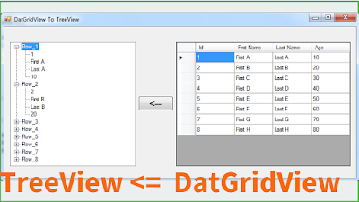 Transfer DataGridView Data To TreeView Using C#
