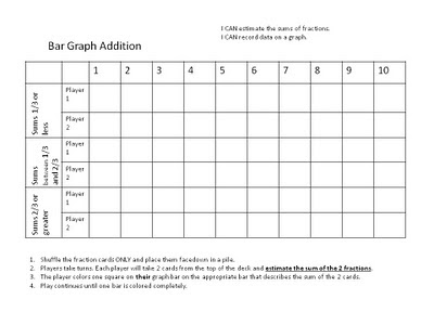 Bar Graph Template. double bar graph template bar graphs double ...