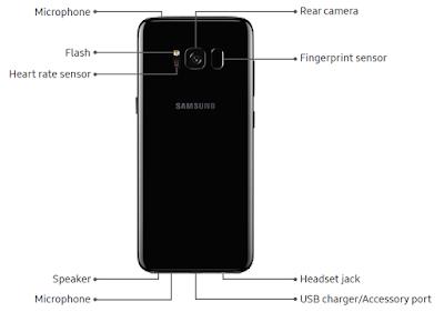 Mastering Samsung Galaxy S8/S8+