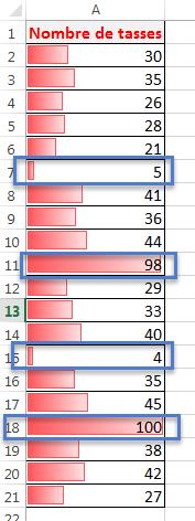 Barre de données Mise en forme conditionnelle