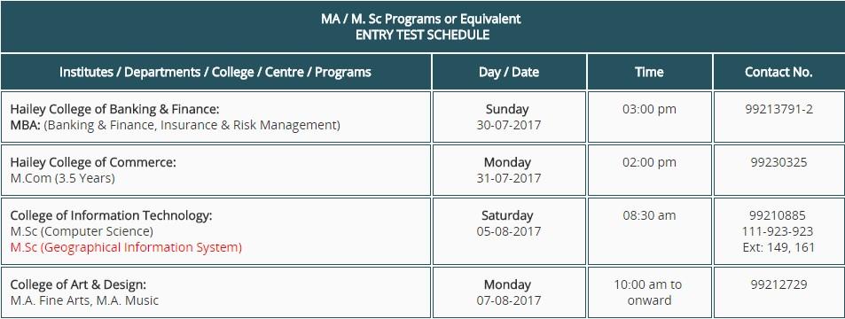 MSc, MA Programs at University of Punjab