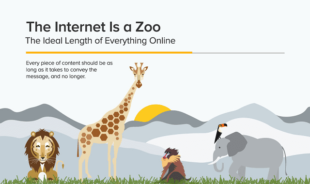 The Internet is a Zoo The Ideal Length of Everything Online