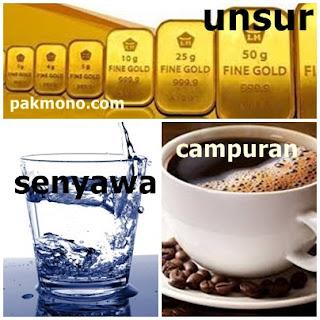 Sifat-sifat unsur, senyawa, dan campuran beserta contohnya