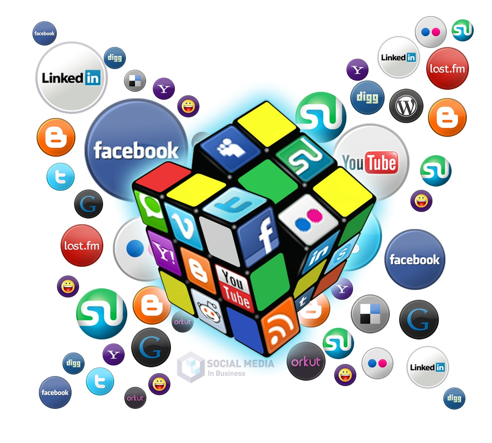 LIFE,THE UNIVERSE AND EVERYTHING: SOCIAL NETWORKING SITES...