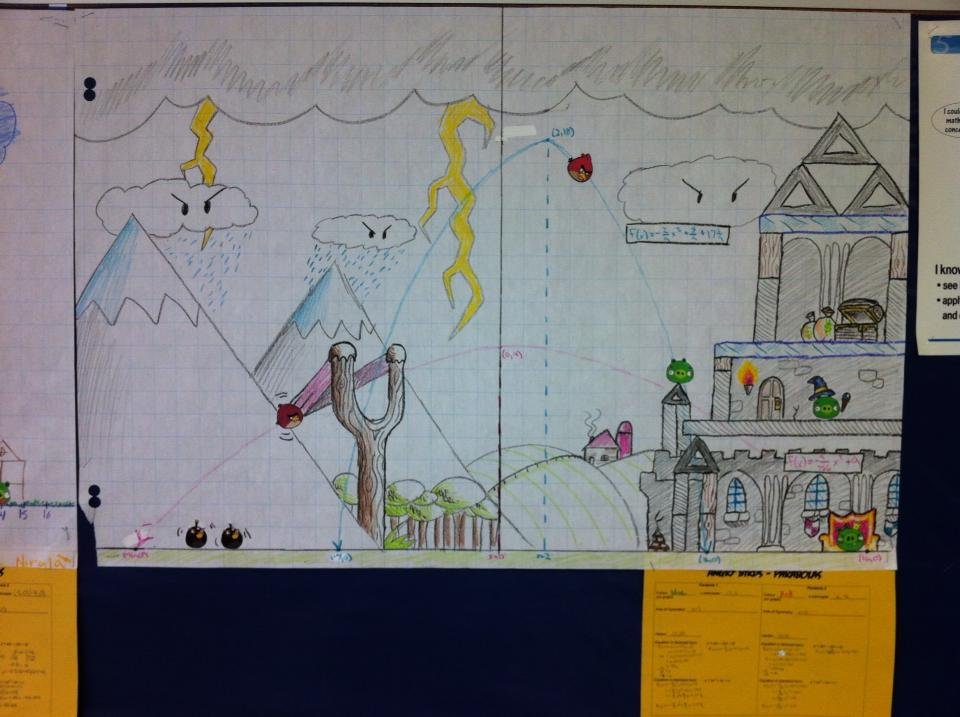 Angry Birds Parabola Project Lessons Tes Teach border=
