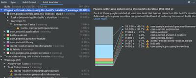Address bottlenecks in your build performance with Build Analyzer