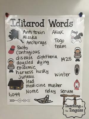 iditarod classroom activities
