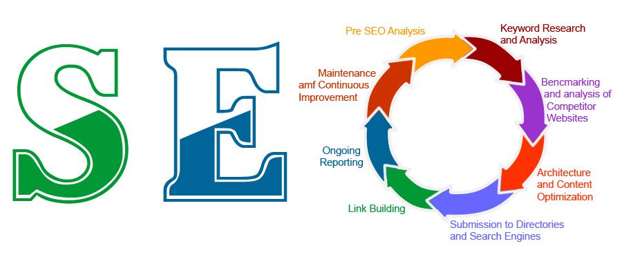 SEO Consultant Islamabad   SEO Consultant Services ...