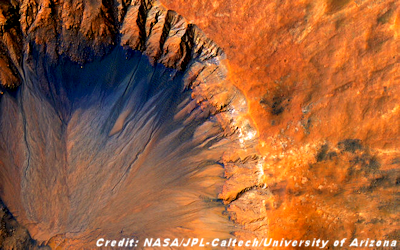 New Theory for Flowing Water on Mars