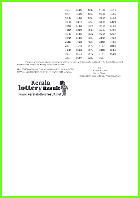 16-12-2018 POURNAMI Lottery RN-370 Results Today - kerala lottery result