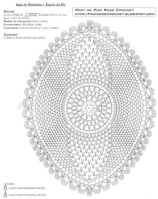 Jogos de Tapetes de Croche Para Decorar Banheiro Com Receitas e Gráficos36