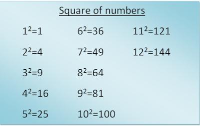 squareroott11