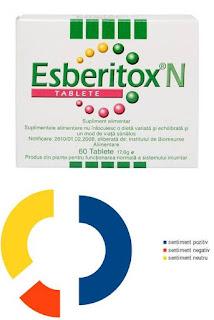 esberitox n pareri antibiotic natural bun