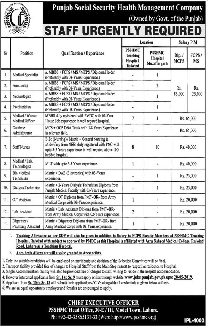 Punjab Social Security Health Management Company Medical Jobs 2019