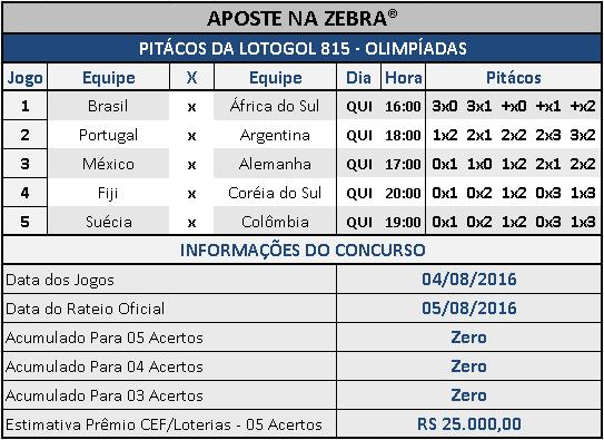 LOTOGOL 815 - PALPITES / PITÁCOS DA ZEBRA 01