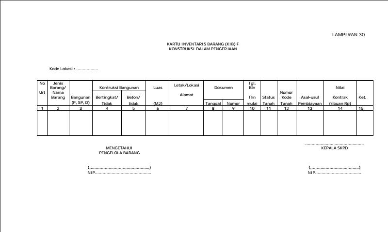 Contoh Bentuk Kartu Inventaris Barang (KIB) F Konstruksi Dalam Pengerjaan dalam Pembuatan Laporan Inventaris Sekolah Terbaru