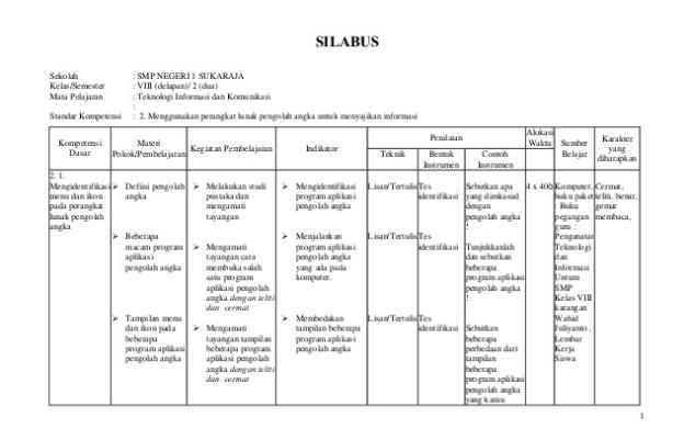 Silabus Matematika SMP/MTs Kelas 8 Kurikulum 2013