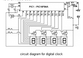 Circuit diagram