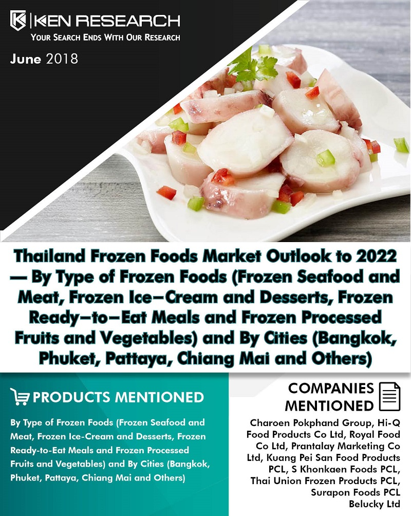 Global Market Research Reports : Ken Research: Thailand