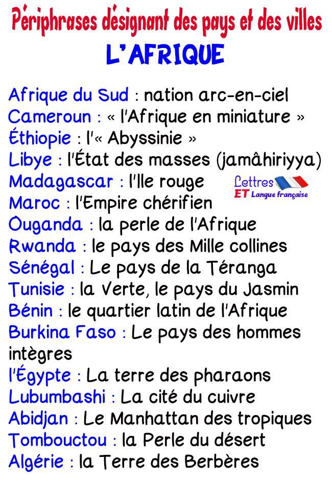 Lettres et langue française vous propose aujourd'hui une liste de périphrases en français qui indiquent des pays et des villes africaines.