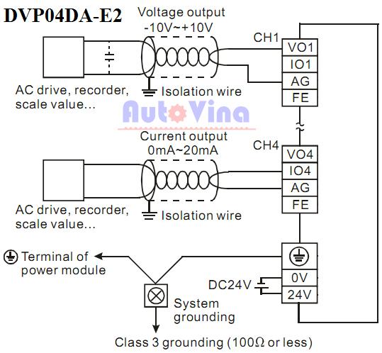 Sơ đồ đấu nối nguồn và tín hiệu ngõ ra analog Module DVP04DA-E2
