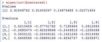 IRIS Flower Data Set (R-003)