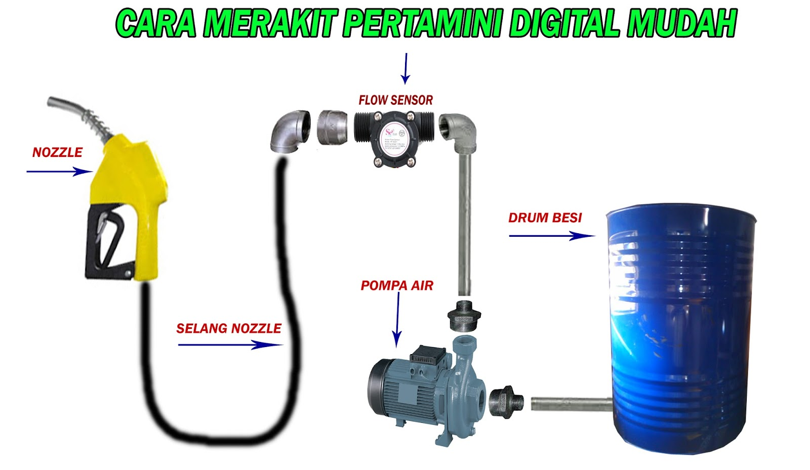 Image Result For Drum Berapa Liter