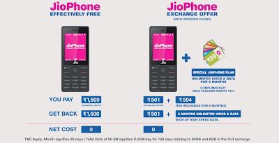 Free jio phone