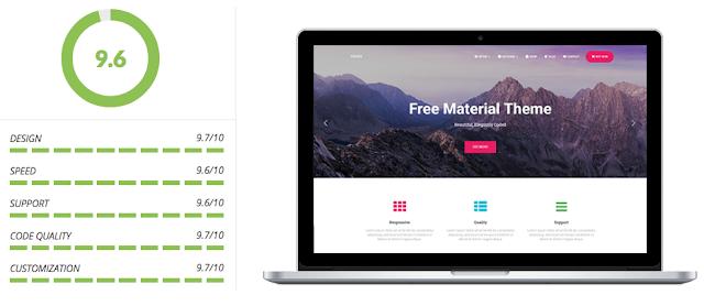 Hestia - Wordpress Themes Responsive