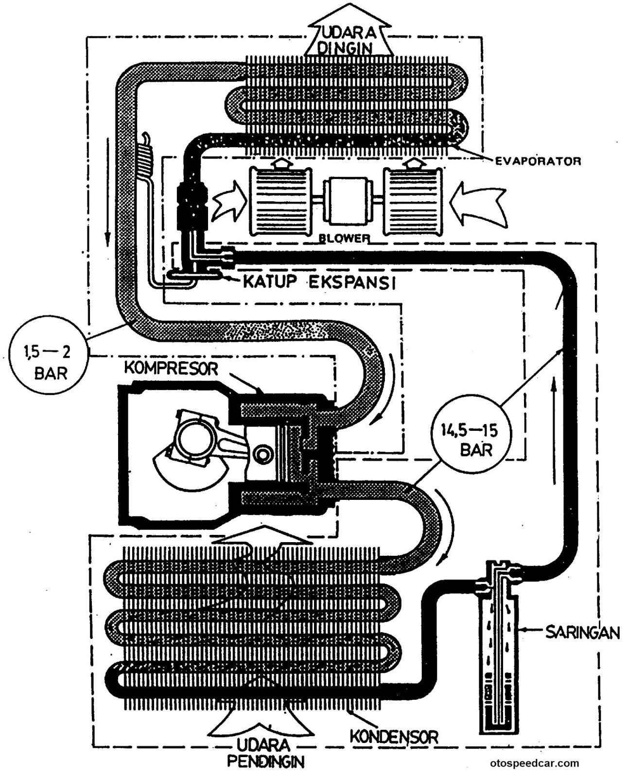 Cara Mengisi Freon Ac Mobil  Begini Cara Mudahnya