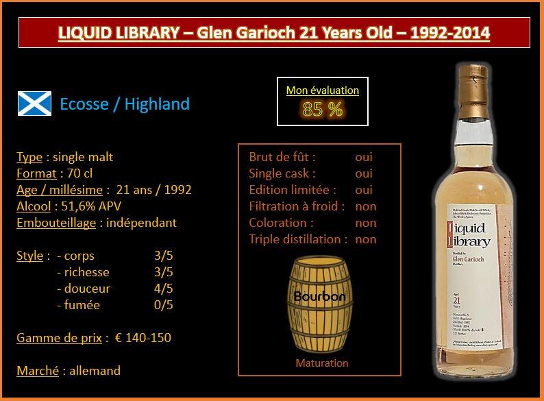 Review #564 : Liquid Library – Glen Garioch 21 Years Old – 1992-2014