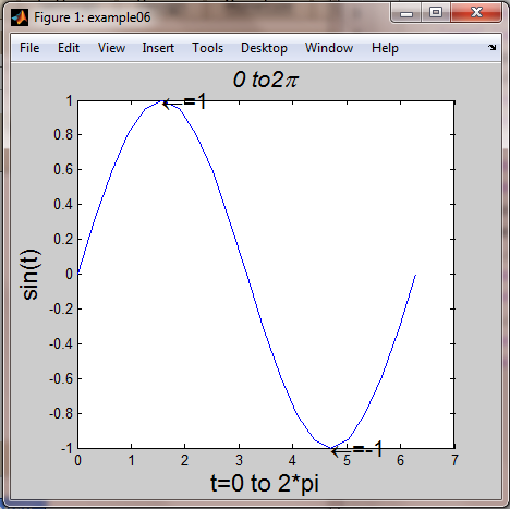 Matlab graph plotting