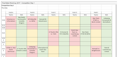 http://spl.robocup.org/robocup-2017-schedule/