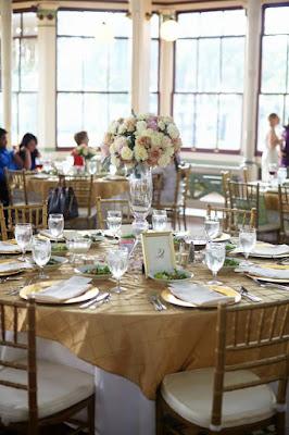 Galveston Historical wedding venues
