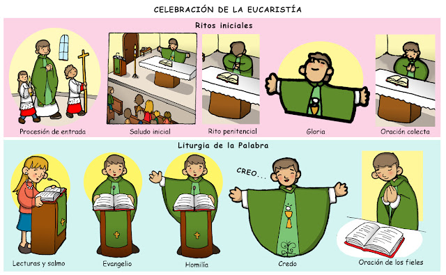 Resultado de imagen para imagenes de la eucaristia para niños