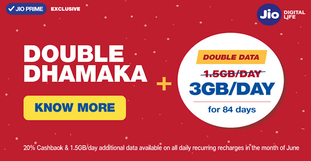 Reliance Jio New 'Double Dhamaka' Offer 1.5GB Extra Daily Data In New Jio Prepaid Plans