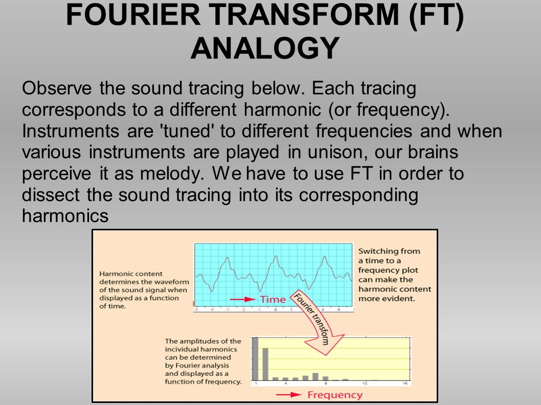 Visualizing Maths Amp Physics Fourier Transforms Intuitively Explained With Examples Ampogies
