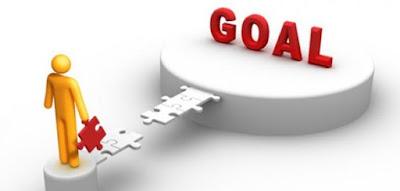 الهدف - هيومان